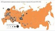 Промышленные Города России