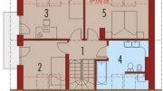 Стоимость Материалов для Строительства Дома