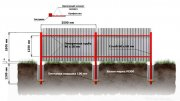 Строительство Забора на Даче