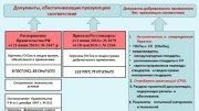 Технический Регламент Строительство