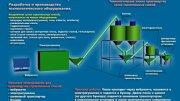 Технология Производства Строительных Материалов